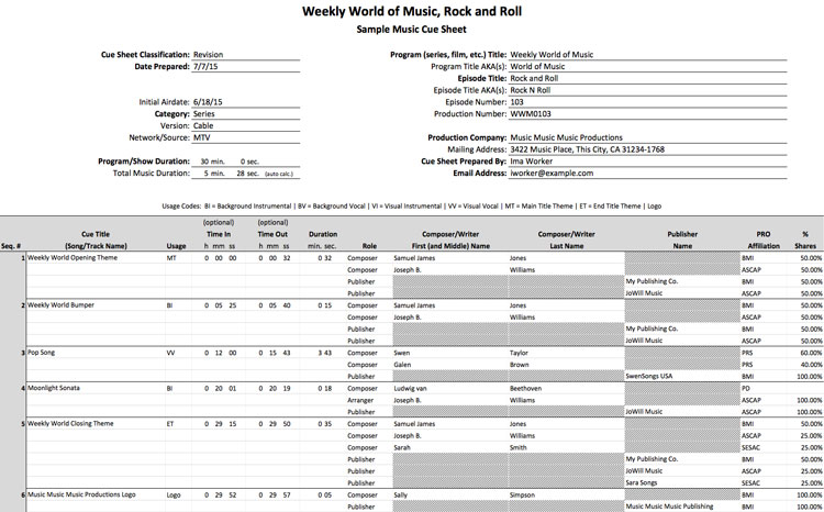 What is a Cue Sheet? | Creators | BMI.com